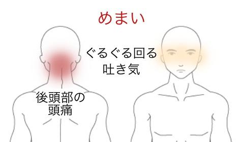 症例2の症状説明イラスト
