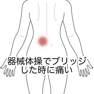 背中 痛み 左